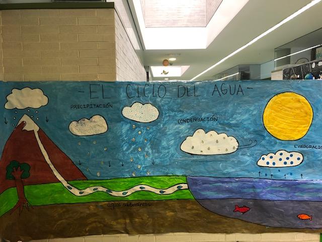 Proyecto Del Agua 6º De Educación Infantil Santa María Del Mar